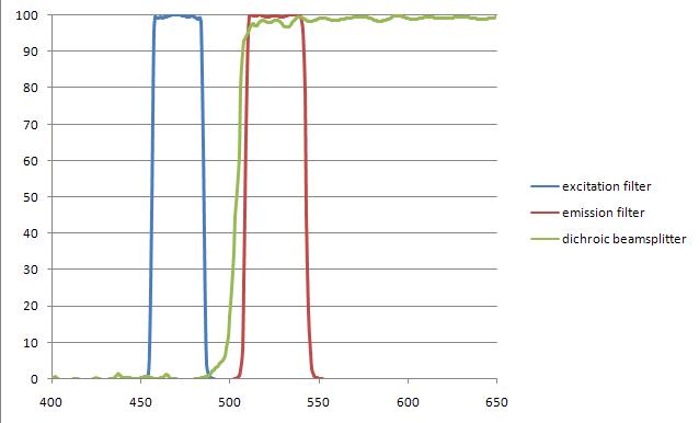 荧光曲线(1).png
