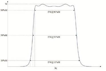 红外曲线.jpg